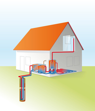 Ressourcenschonend heizen: die Wärmepumpe für das Eigenheim